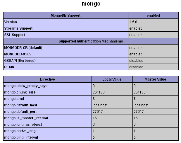 MongoDB installed and recognized by PHP